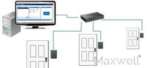 Automatic Electril Door Access Control Systems