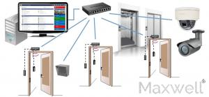 Camera System For Door Access Control System