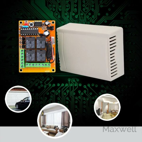 Receivers & Remote Controls Manual