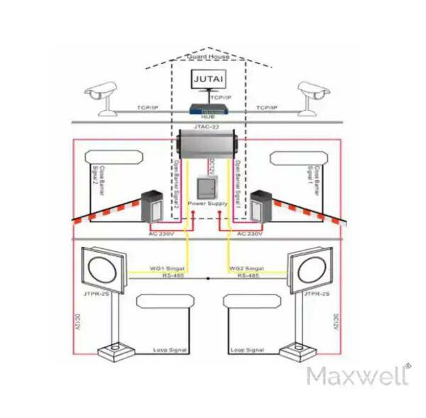 Smart Access Control Diagram