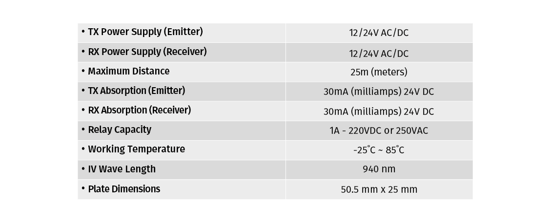 Photocells Standard